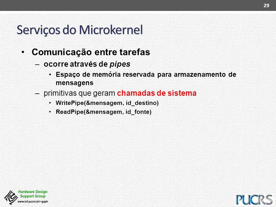 Serviços do Microkernel 29 Comunicação entre tarefas –ocorre através de pipes Espaço de memória reservada para armazenamento de mensagens –primitivas