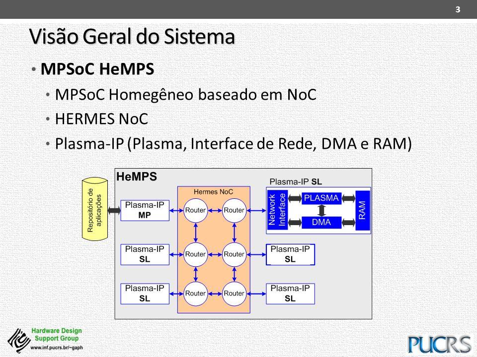 Visão Geral do Sistema MPSoC HeMPS MPSoC Homegêneo baseado em NoC HERMES NoC Plasma-IP (Plasma, Interface de Rede, DMA e RAM) 3