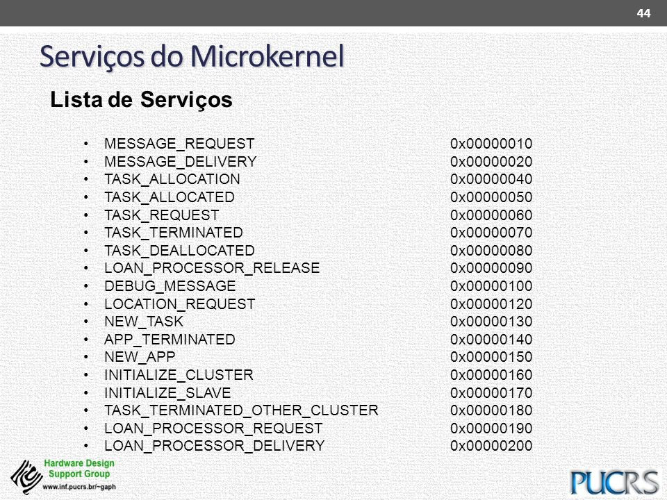 Serviços do Microkernel 44 Lista de Serviços MESSAGE_REQUEST 0x00000010 MESSAGE_DELIVERY 0x00000020 TASK_ALLOCATION 0x00000040 TASK_ALLOCATED 0x000000