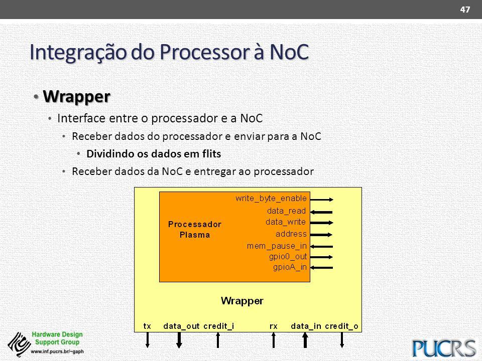 Integração do Processor à NoC Wrapper Wrapper Interface entre o processador e a NoC Receber dados do processador e enviar para a NoC Dividindo os dado
