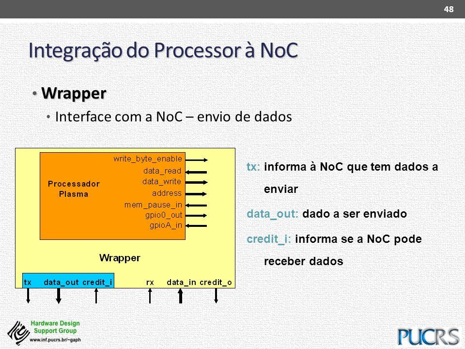 Integração do Processor à NoC Wrapper Wrapper Interface com a NoC – envio de dados 48 tx: informa à NoC que tem dados a enviar data_out: dado a ser en