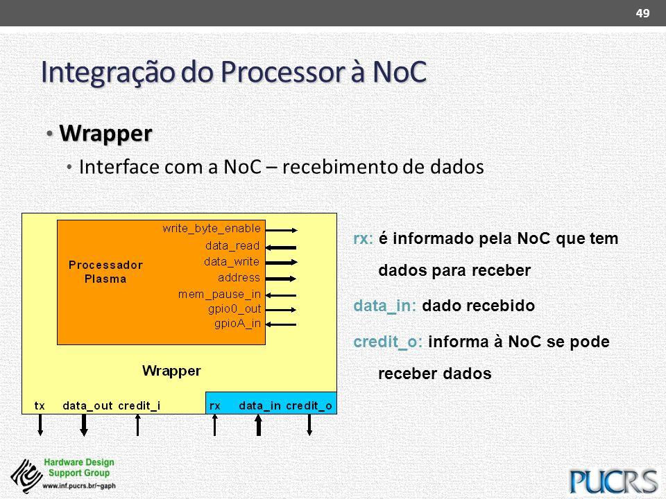 Integração do Processor à NoC Wrapper Wrapper Interface com a NoC – recebimento de dados 49 rx: é informado pela NoC que tem dados para receber data_i