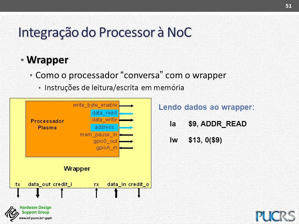 Integração do Processor à NoC Wrapper Wrapper Como o processador conversa com o wrapper Instruções de leitura/escrita em memória 51 Lendo dados ao wra