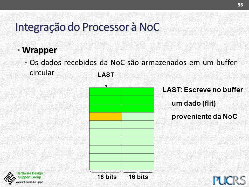 Integração do Processor à NoC Wrapper Wrapper Os dados recebidos da NoC são armazenados em um buffer circular 56 LAST: Escreve no buffer um dado (flit