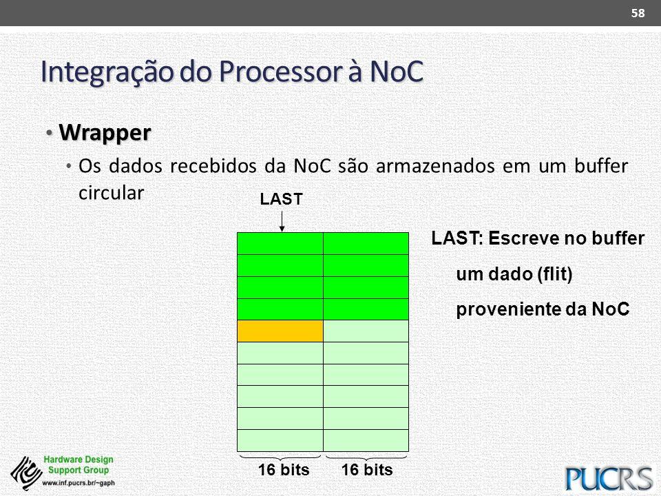 Integração do Processor à NoC Wrapper Wrapper Os dados recebidos da NoC são armazenados em um buffer circular 58 LAST: Escreve no buffer um dado (flit