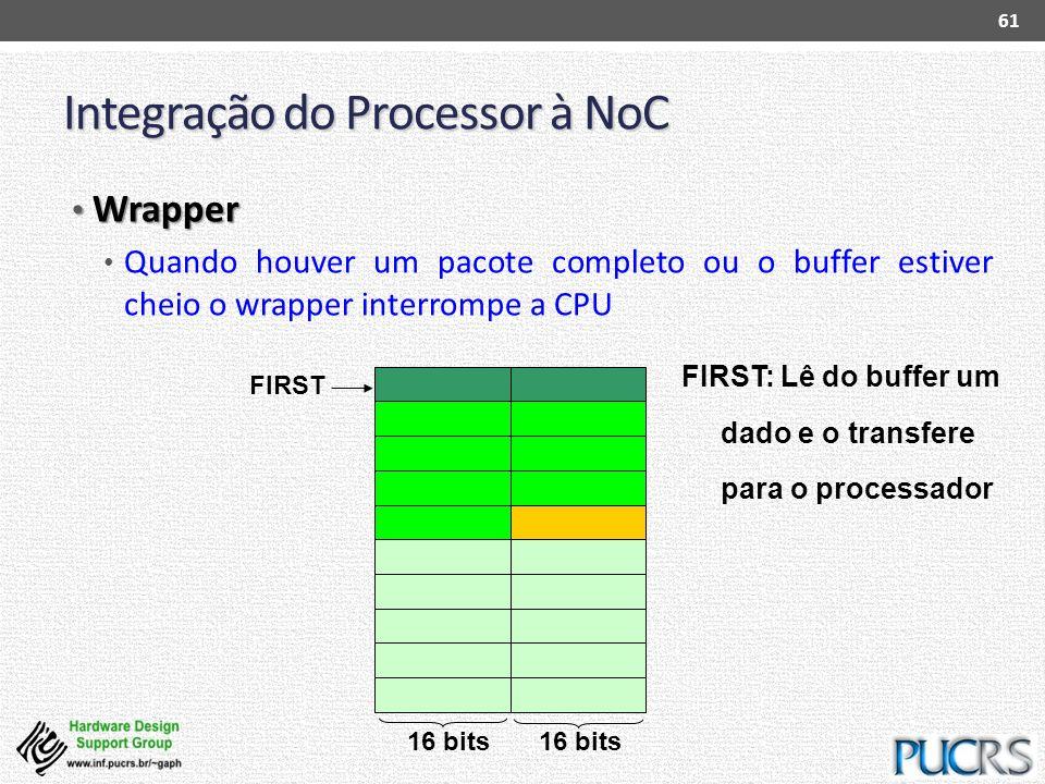 Integração do Processor à NoC Wrapper Wrapper Quando houver um pacote completo ou o buffer estiver cheio o wrapper interrompe a CPU 61 FIRST: Lê do bu