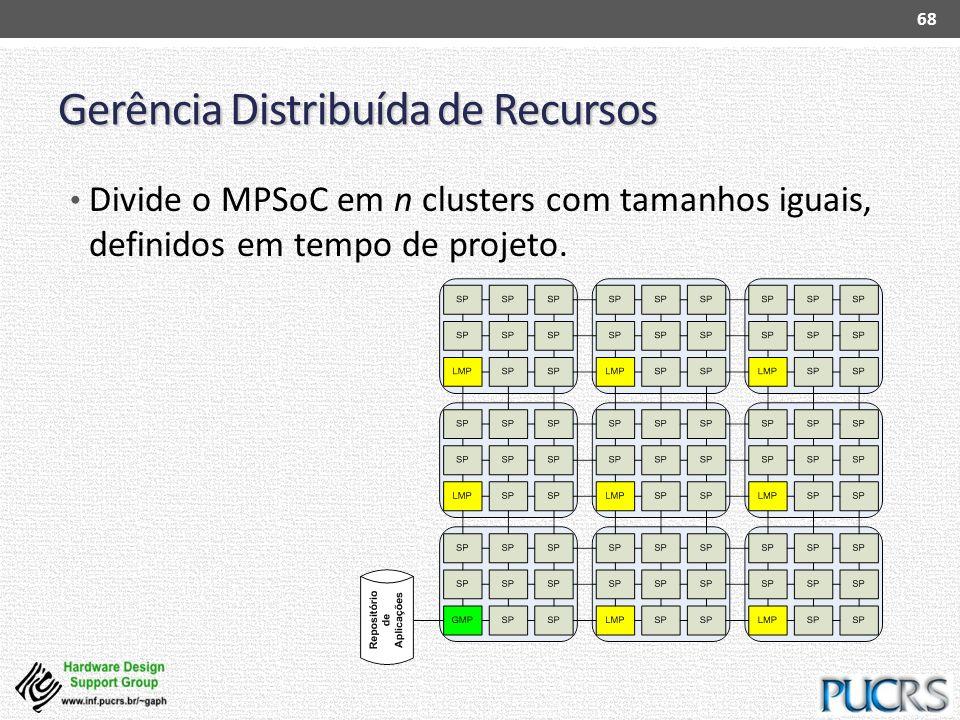 Gerência Distribuída de Recursos Divide o MPSoC em n clusters com tamanhos iguais, definidos em tempo de projeto. 68