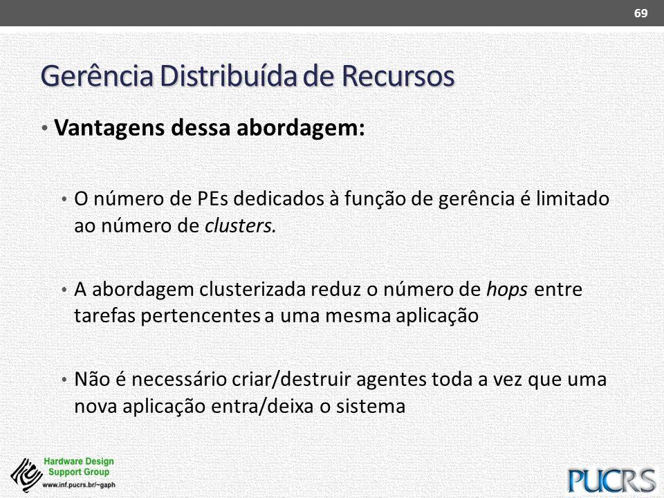 Gerência Distribuída de Recursos Vantagens dessa abordagem: O número de PEs dedicados à função de gerência é limitado ao número de clusters. A abordag