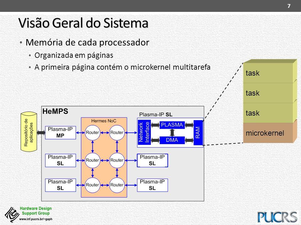 Visão Geral do Sistema Memória de cada processador Organizada em páginas A primeira página contém o microkernel multitarefa 7 microkernel task