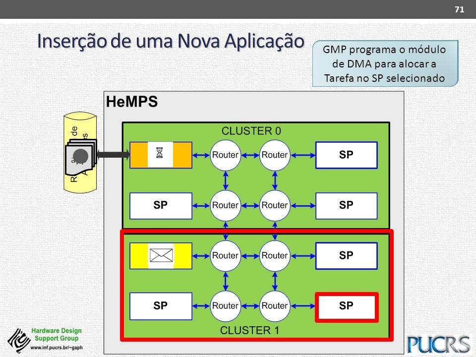 Inserção de uma Nova Aplicação 71 app Requisição de uma nova Aplicação GMP executa a heurística de Seleção de Cluster GMP encontra uma Cluster para a