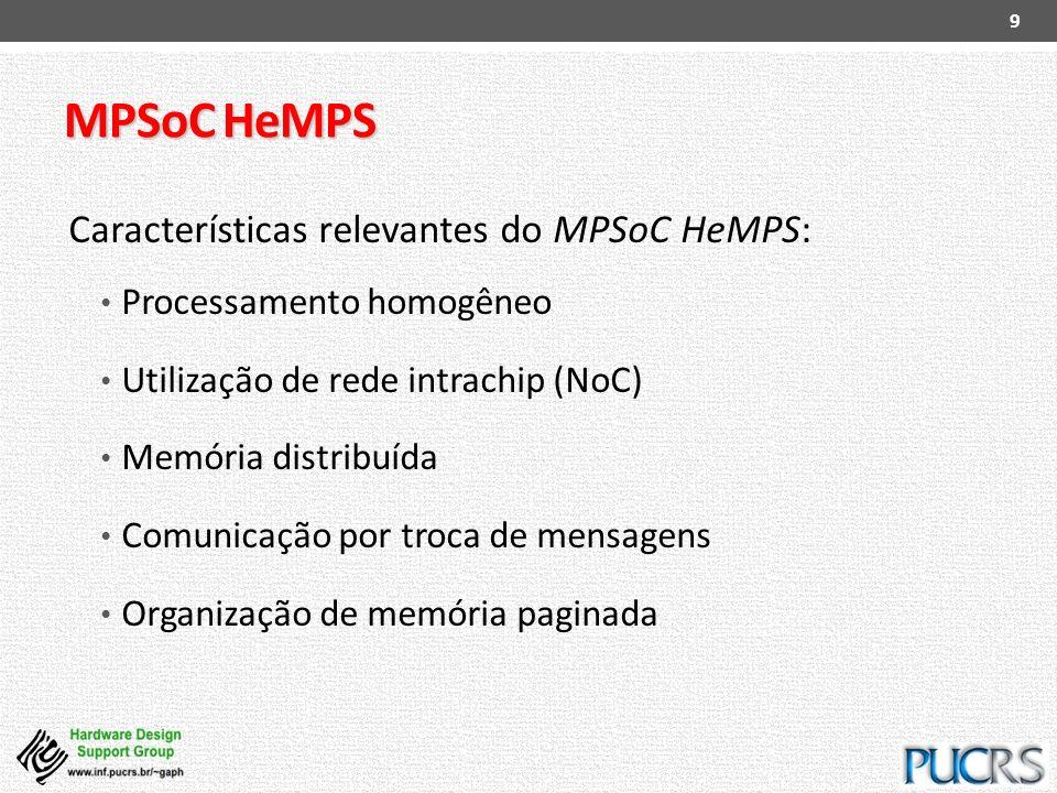 MPSoC HeMPS Características relevantes do MPSoC HeMPS: Processamento homogêneo Utilização de rede intrachip (NoC) Memória distribuída Comunicação por
