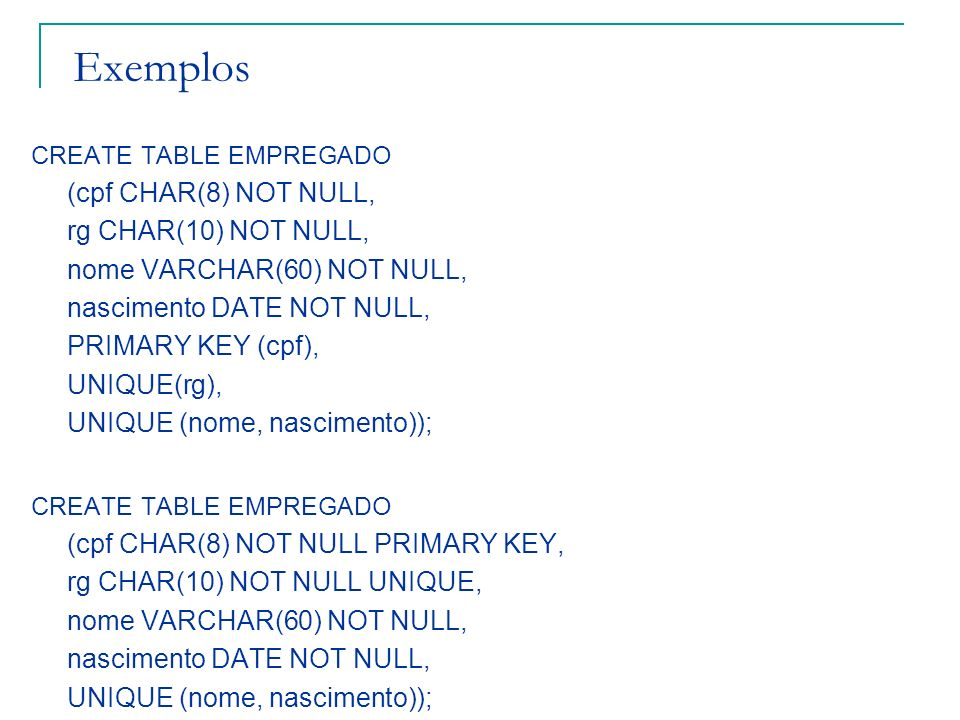 Exemplos CREATE TABLE EMPREGADO (cpf CHAR(8) NOT NULL, rg CHAR(10) NOT NULL, nome VARCHAR(60) NOT NULL, nascimento DATE NOT NULL, PRIMARY KEY (cpf), U