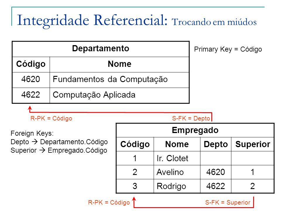 Integridade Referencial: Trocando em miúdos Departamento CódigoNome 4620Fundamentos da Computação 4622Computação Aplicada Empregado CódigoNomeDeptoSup
