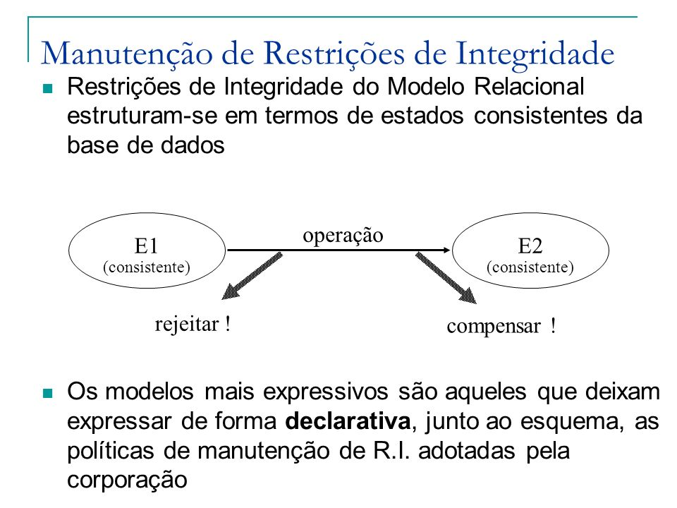 Manutenção de Restrições de Integridade Restrições de Integridade do Modelo Relacional estruturam-se em termos de estados consistentes da base de dado