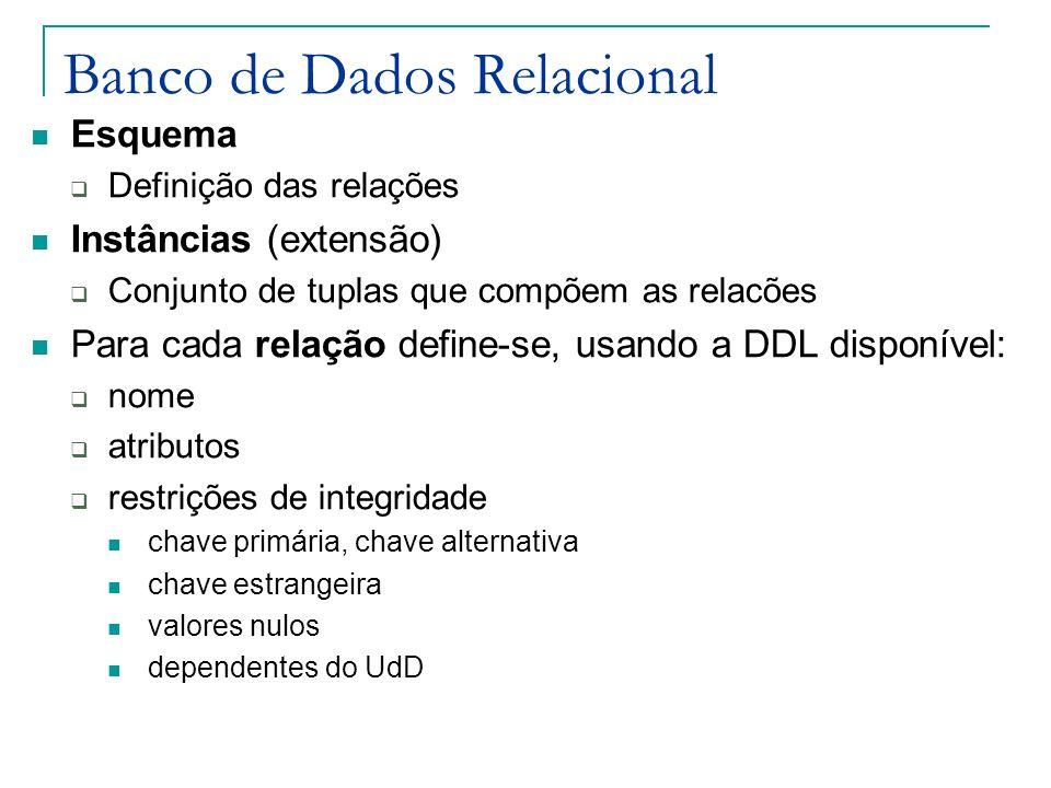 Banco de Dados Relacional Esquema Definição das relações Instâncias (extensão) Conjunto de tuplas que compõem as relacões Para cada relação define-se,
