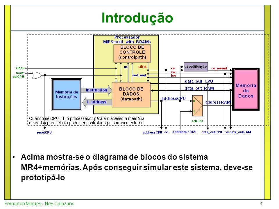 4 Fernando Moraes / Ney Calazans Introdução Acima mostra-se o diagrama de blocos do sistema MR4+memórias. Após conseguir simular este sistema, deve-se