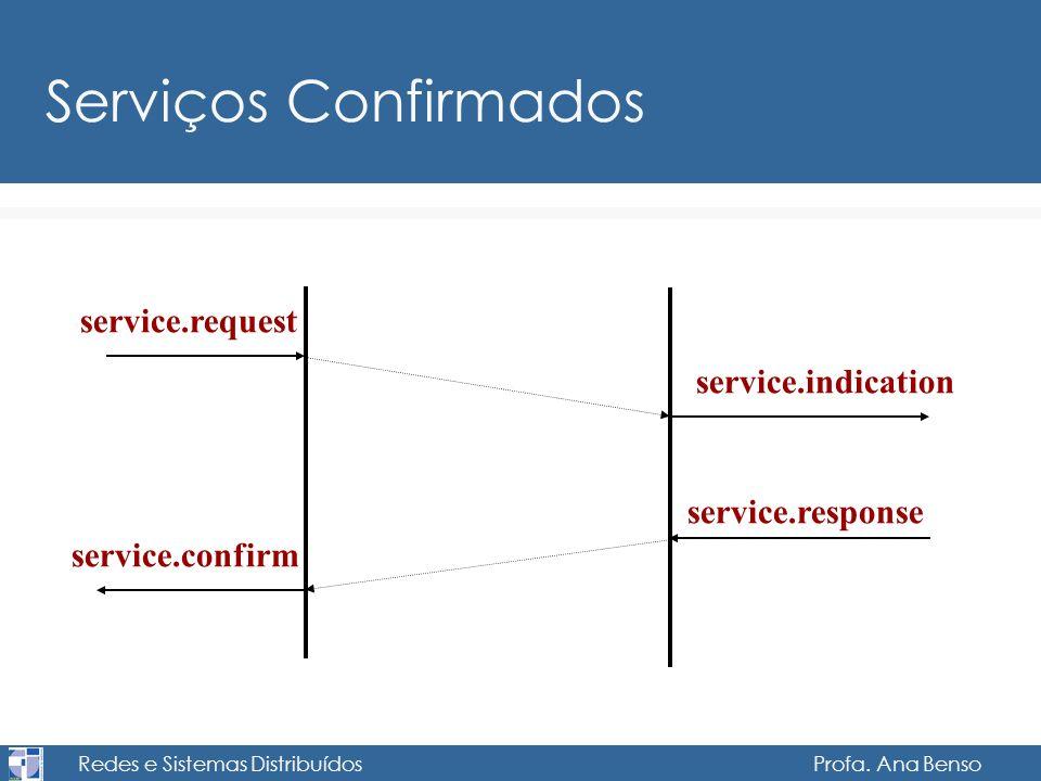 Redes e Sistemas Distribuídos Profa. Ana Benso Serviços Confirmados service.request service.indication service.confirm service.response