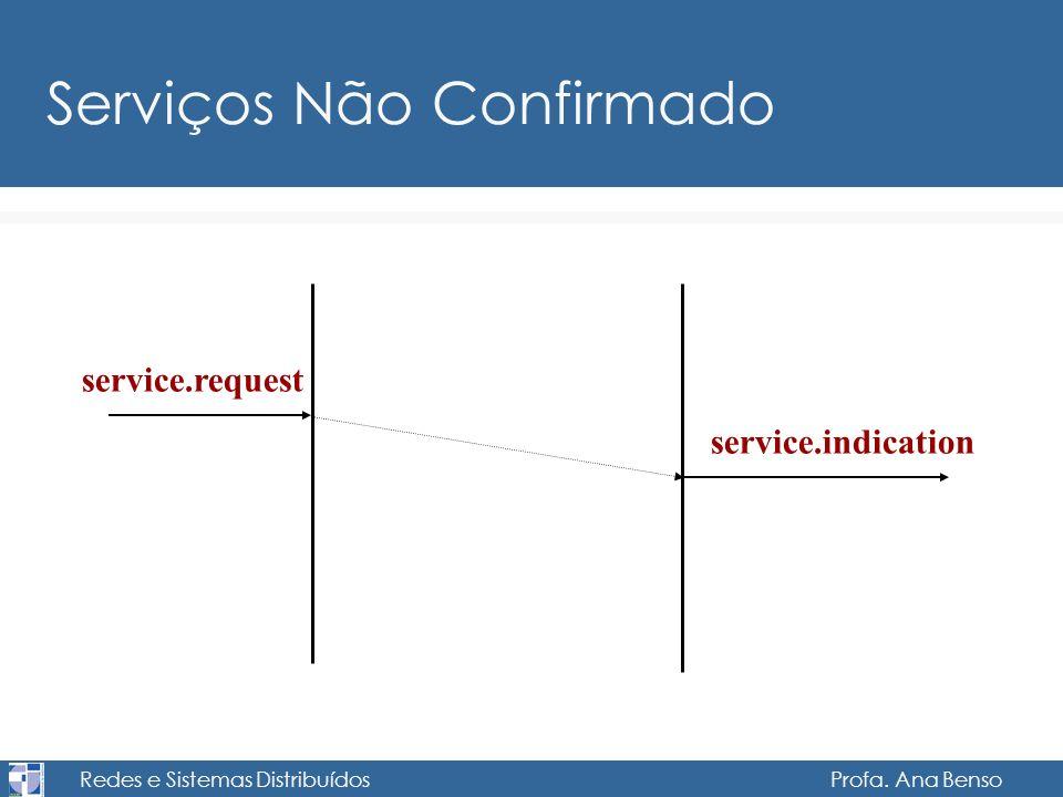 Redes e Sistemas Distribuídos Profa. Ana Benso Serviços Não Confirmado service.request service.indication