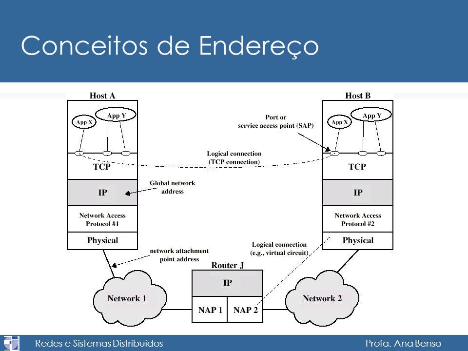 Redes e Sistemas Distribuídos Profa. Ana Benso Conceitos de Endereço