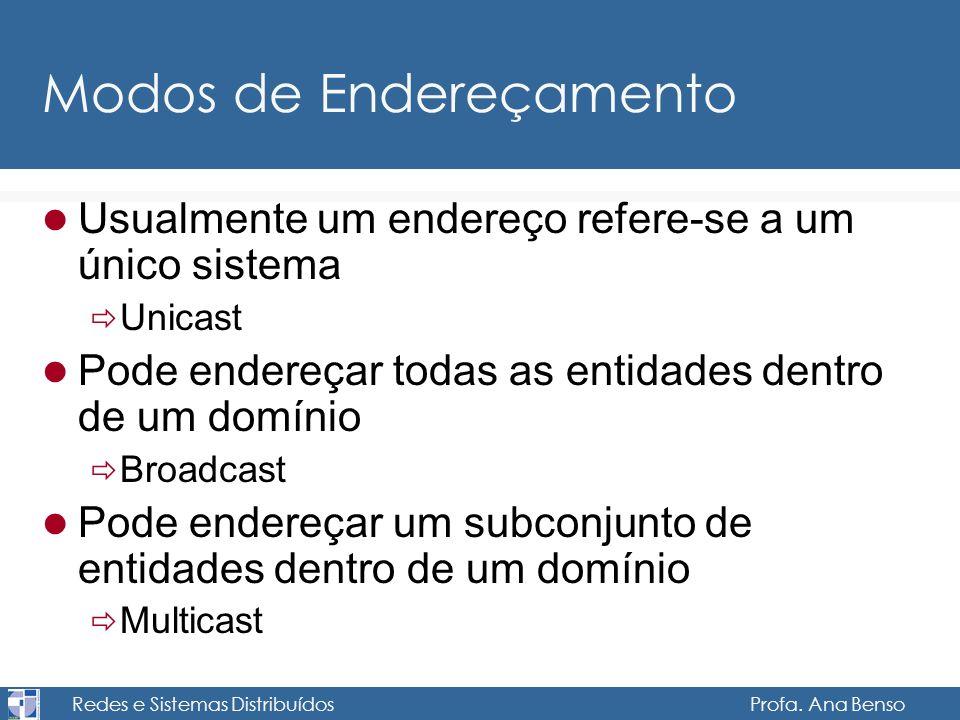 Redes e Sistemas Distribuídos Profa. Ana Benso Modos de Endereçamento Usualmente um endereço refere-se a um único sistema Unicast Pode endereçar todas