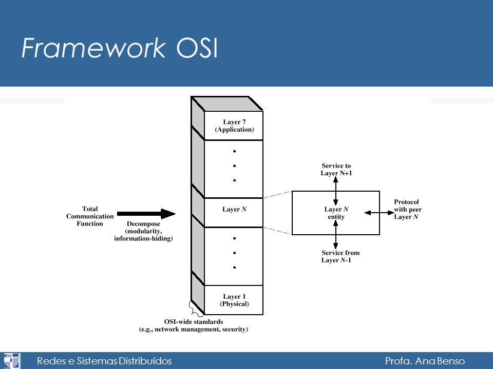 Redes e Sistemas Distribuídos Profa. Ana Benso Framework OSI