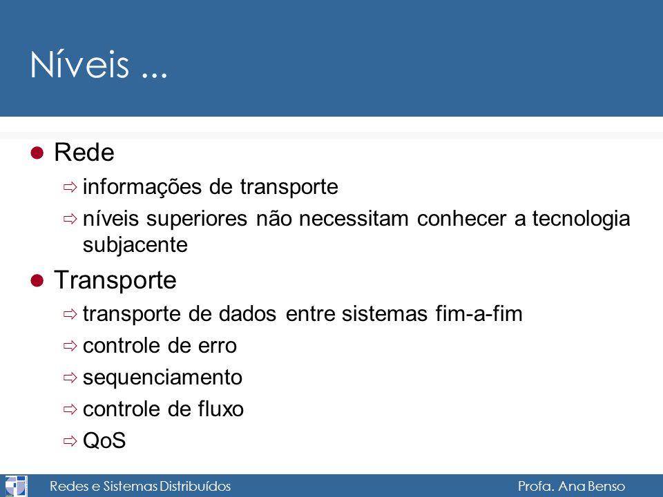 Redes e Sistemas Distribuídos Profa. Ana Benso Níveis... Rede informações de transporte níveis superiores não necessitam conhecer a tecnologia subjace