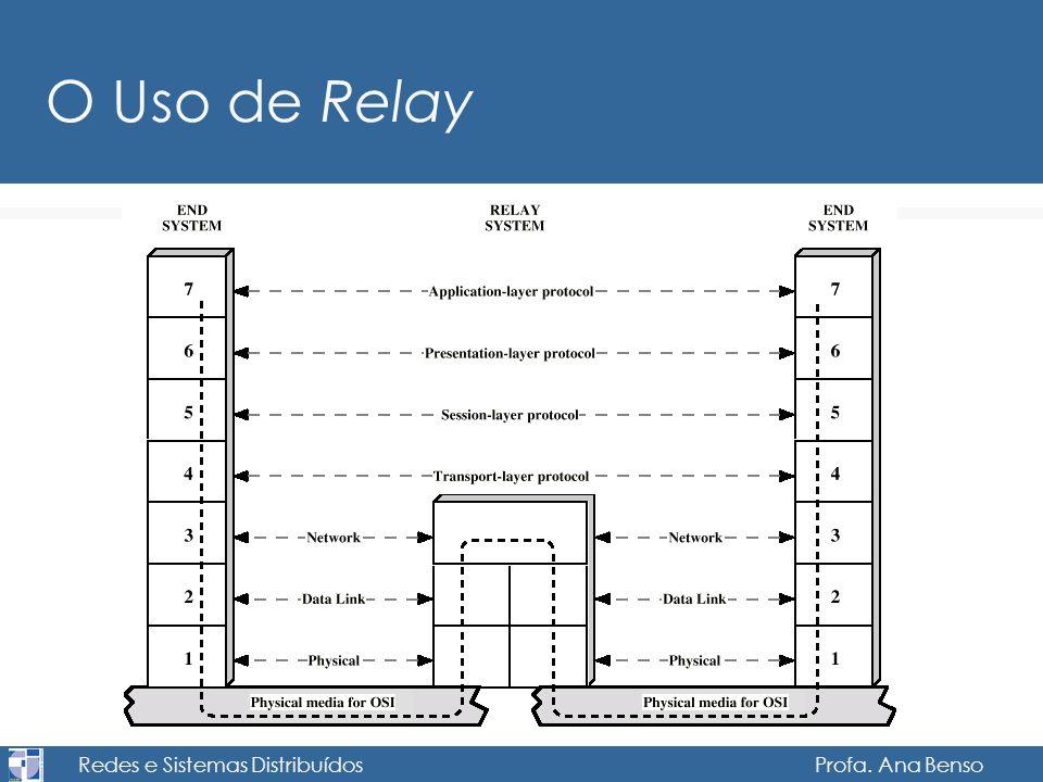 Redes e Sistemas Distribuídos Profa. Ana Benso O Uso de Relay