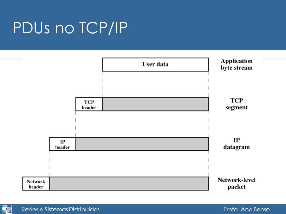 Redes e Sistemas Distribuídos Profa. Ana Benso PDUs no TCP/IP