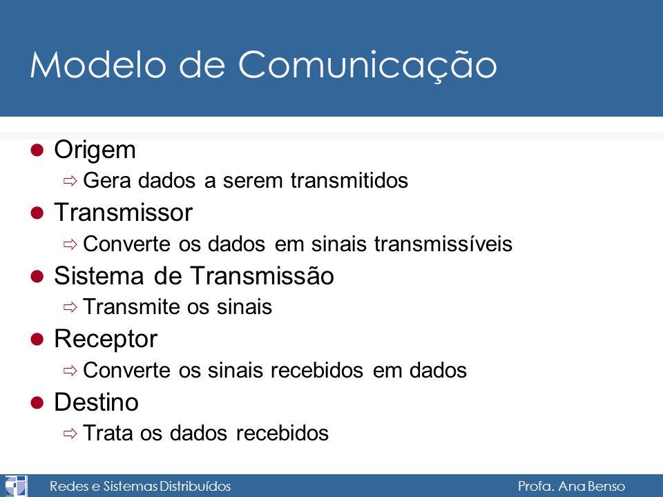 Redes e Sistemas Distribuídos Profa. Ana Benso Modelo de Comunicação Origem Gera dados a serem transmitidos Transmissor Converte os dados em sinais tr