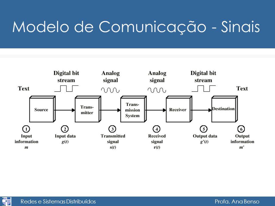 Redes e Sistemas Distribuídos Profa. Ana Benso Modelo de Comunicação - Sinais