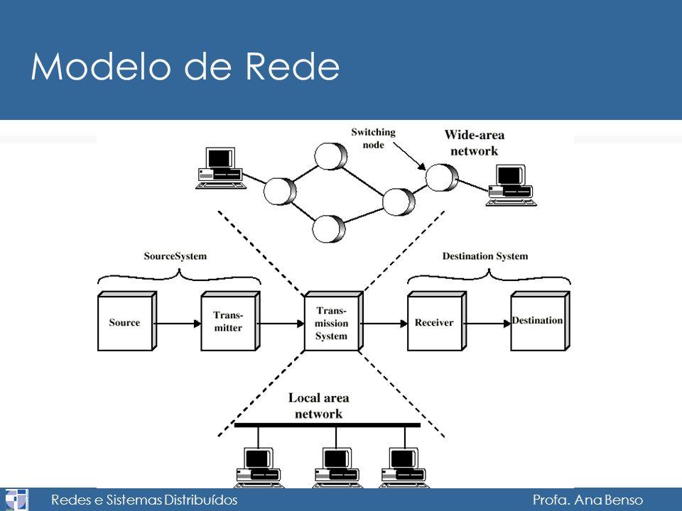 Redes e Sistemas Distribuídos Profa. Ana Benso Modelo de Rede