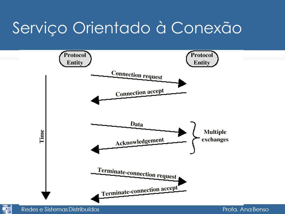Redes e Sistemas Distribuídos Profa. Ana Benso Serviço Orientado à Conexão
