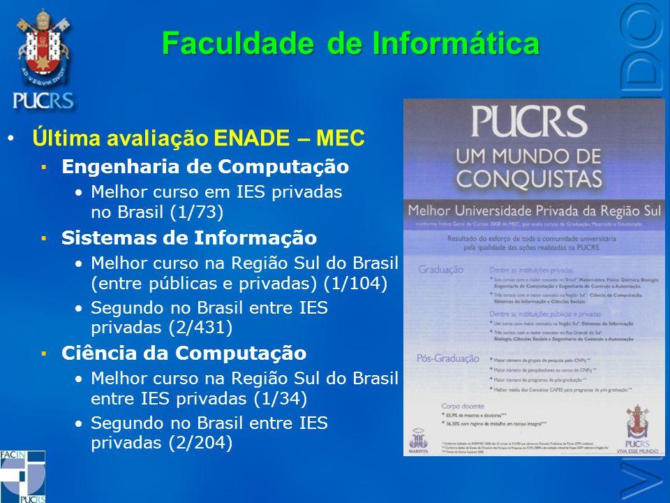 Última avaliação ENADE – MEC Engenharia de Computação Melhor curso em IES privadas no Brasil (1/73) Sistemas de Informação Melhor curso na Região Sul