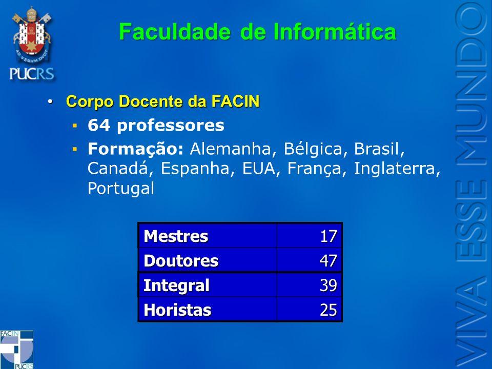 Faculdade de Informática Mestres17 Doutores47 Integral39 Horistas25 Corpo Docente da FACINCorpo Docente da FACIN 64 professores Formação: Alemanha, Bé