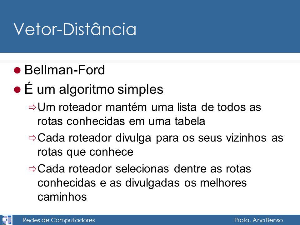 Redes de Computadores Profa. Ana Benso Vetor-Distância Bellman-Ford É um algoritmo simples Um roteador mantém uma lista de todos as rotas conhecidas e