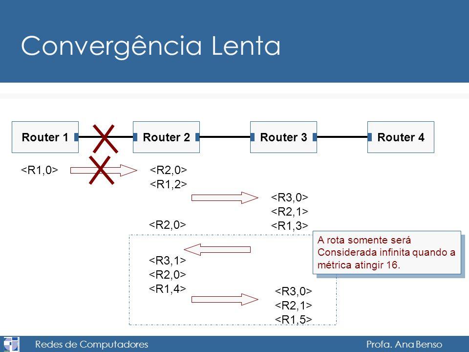 Redes de Computadores Profa. Ana Benso Convergência Lenta Router 1Router 2Router 4Router 3 A rota somente será Considerada infinita quando a métrica a