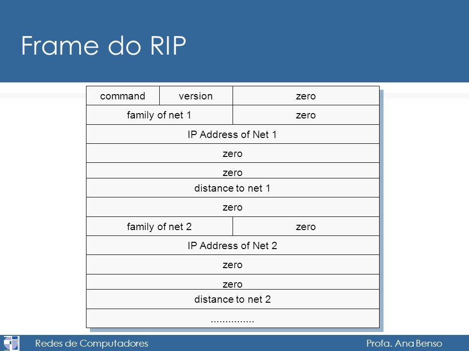 Redes de Computadores Profa. Ana Benso Frame do RIP commandversionzero family of net 1zero IP Address of Net 1 zero distance to net 1 zero family of n