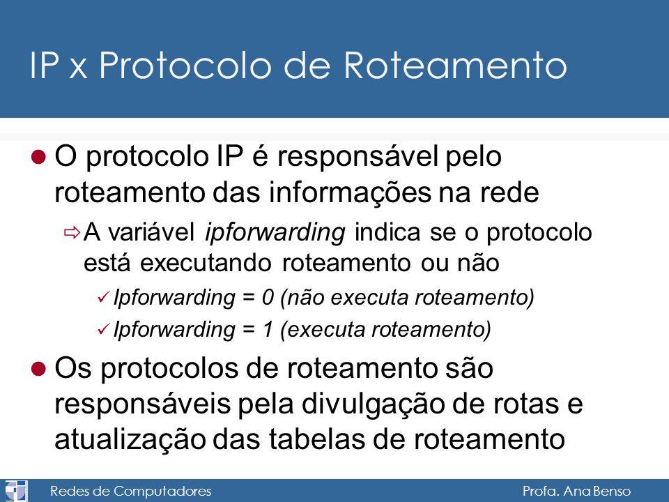 Redes de Computadores Profa. Ana Benso IP x Protocolo de Roteamento O protocolo IP é responsável pelo roteamento das informações na rede A variável ip