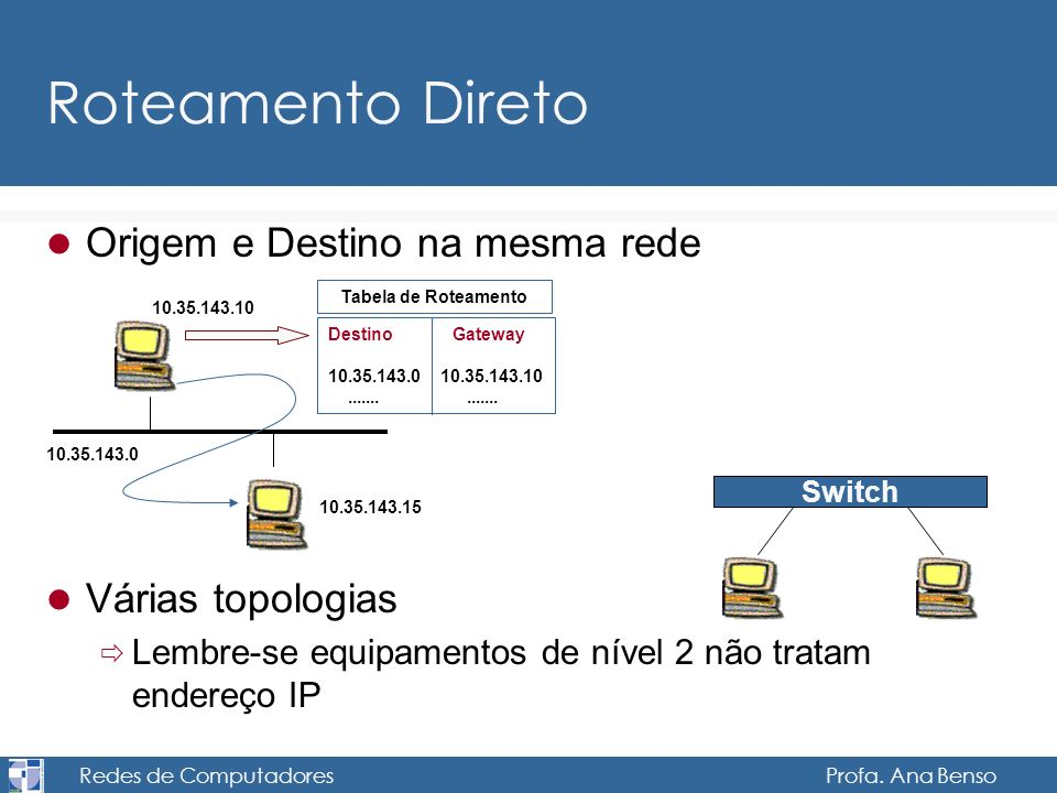 Redes de Computadores Profa. Ana Benso Roteamento Direto Origem e Destino na mesma rede Várias topologias Lembre-se equipamentos de nível 2 não tratam
