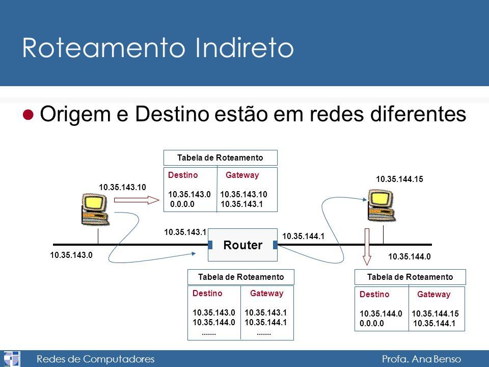 Redes de Computadores Profa. Ana Benso Roteamento Indireto Origem e Destino estão em redes diferentes 10.35.143.0 10.35.143.10 10.35.144.15 Tabela de