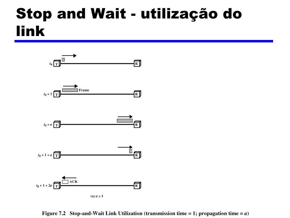 Stop and Wait - utilização do link