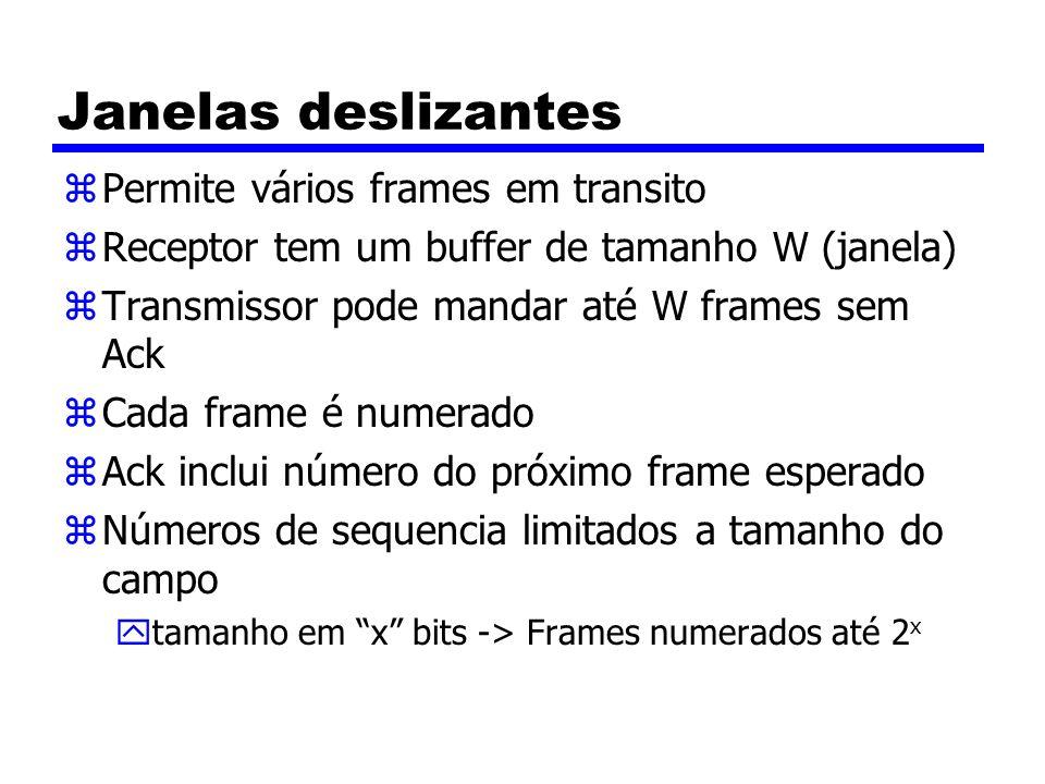 Janelas deslizantes zPermite vários frames em transito zReceptor tem um buffer de tamanho W (janela) zTransmissor pode mandar até W frames sem Ack zCada frame é numerado zAck inclui número do próximo frame esperado zNúmeros de sequencia limitados a tamanho do campo ytamanho em x bits -> Frames numerados até 2 x