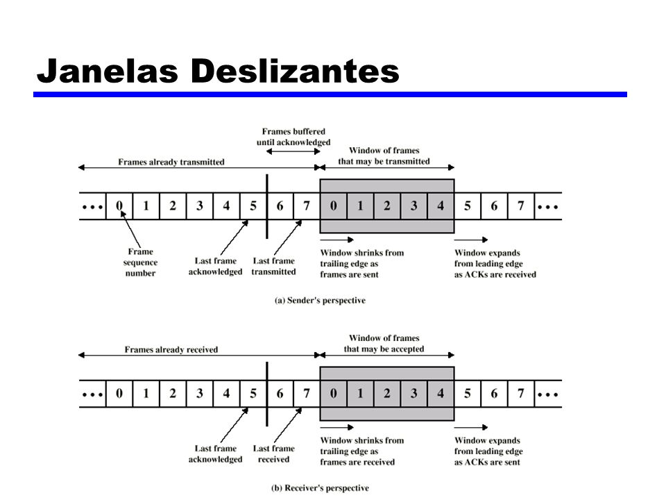 Janelas Deslizantes