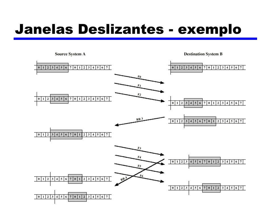 Janelas Deslizantes - exemplo
