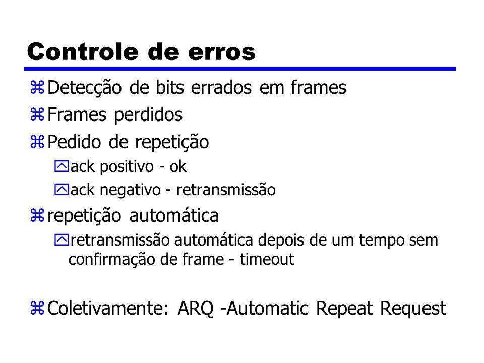 Controle de erros zDetecção de bits errados em frames zFrames perdidos zPedido de repetição yack positivo - ok yack negativo - retransmissão zrepetição automática yretransmissão automática depois de um tempo sem confirmação de frame - timeout zColetivamente: ARQ -Automatic Repeat Request