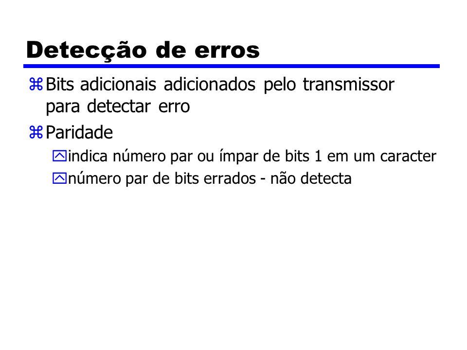 Detecção de erros zBits adicionais adicionados pelo transmissor para detectar erro zParidade yindica número par ou ímpar de bits 1 em um caracter ynúmero par de bits errados - não detecta
