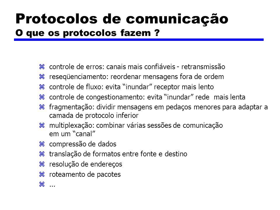 Protocolos de comunicação O que os protocolos fazem .