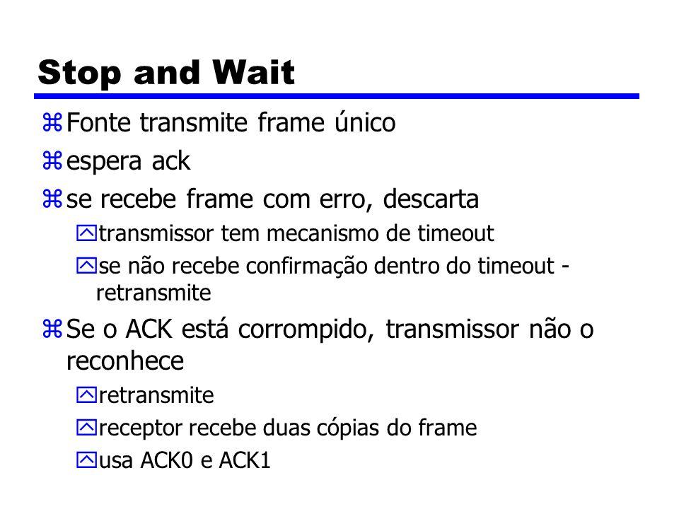 Stop and Wait zFonte transmite frame único zespera ack zse recebe frame com erro, descarta ytransmissor tem mecanismo de timeout yse não recebe confirmação dentro do timeout - retransmite zSe o ACK está corrompido, transmissor não o reconhece yretransmite yreceptor recebe duas cópias do frame yusa ACK0 e ACK1