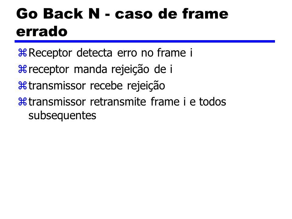 Go Back N - caso de frame errado zReceptor detecta erro no frame i zreceptor manda rejeição de i ztransmissor recebe rejeição ztransmissor retransmite frame i e todos subsequentes