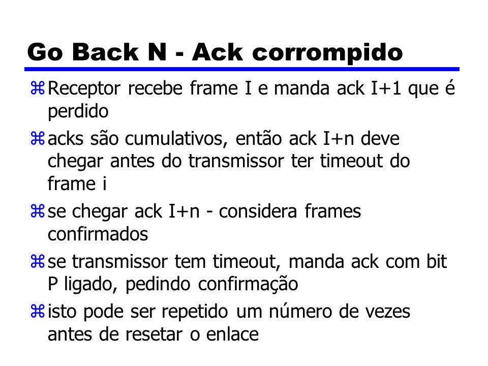 Go Back N - Ack corrompido zReceptor recebe frame I e manda ack I+1 que é perdido zacks são cumulativos, então ack I+n deve chegar antes do transmissor ter timeout do frame i zse chegar ack I+n - considera frames confirmados zse transmissor tem timeout, manda ack com bit P ligado, pedindo confirmação zisto pode ser repetido um número de vezes antes de resetar o enlace